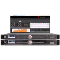 Polycom DMA 7000